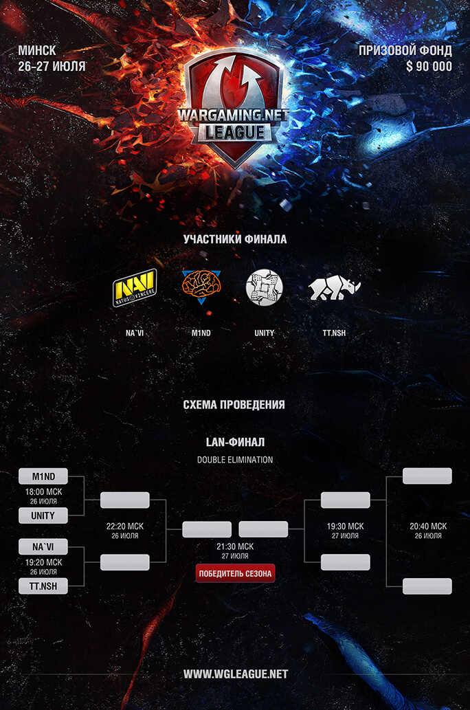 Финал I сезона Wargaming.net League 2014 Gold Series в Минске