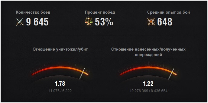 http://worldoftanks.ru/dcont/fb/uncommon_images/stat.jpg