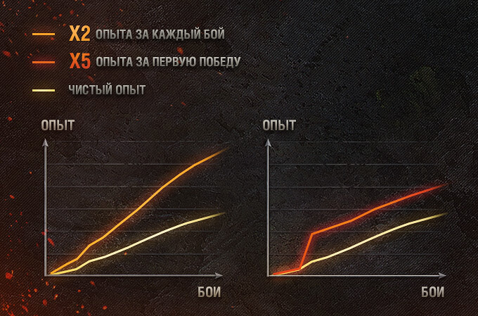 http://worldoftanks.ru/dcont/fb/uncommon_images/x2-3.jpg